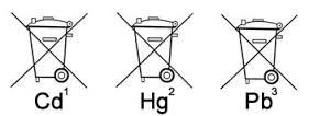 Bild Batteriegesetz